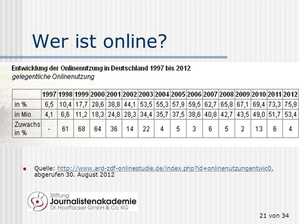 21 von 34 Wer ist online? Quelle: http://www.ard-zdf-onlinestudie.de/index.php?id=onlinenutzungentwic0, abgerufen 30. August 2012http://www.ard-zdf-on