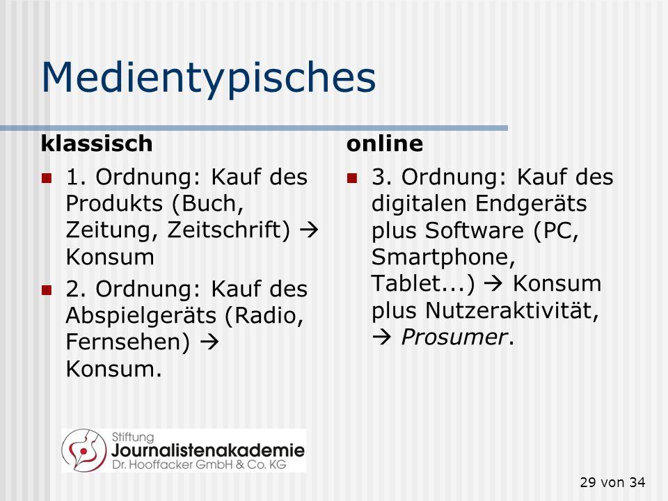 Medientypisches klassisch 1. Ordnung: Kauf des Produkts (Buch, Zeitung, Zeitschrift) Konsum 2. Ordnung: Kauf des Abspielgeräts (Radio, Fernsehen) Kons