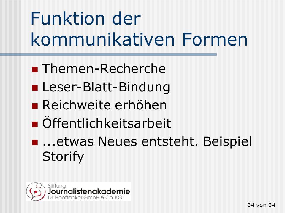 Funktion der kommunikativen Formen Themen-Recherche Leser-Blatt-Bindung Reichweite erhöhen Öffentlichkeitsarbeit...etwas Neues entsteht. Beispiel Stor