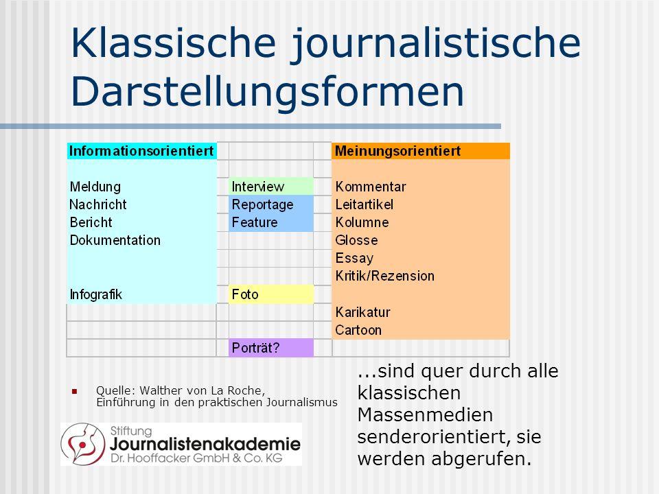 Klassische journalistische Darstellungsformen Quelle: Walther von La Roche, Einführung in den praktischen Journalismus...sind quer durch alle klassisc