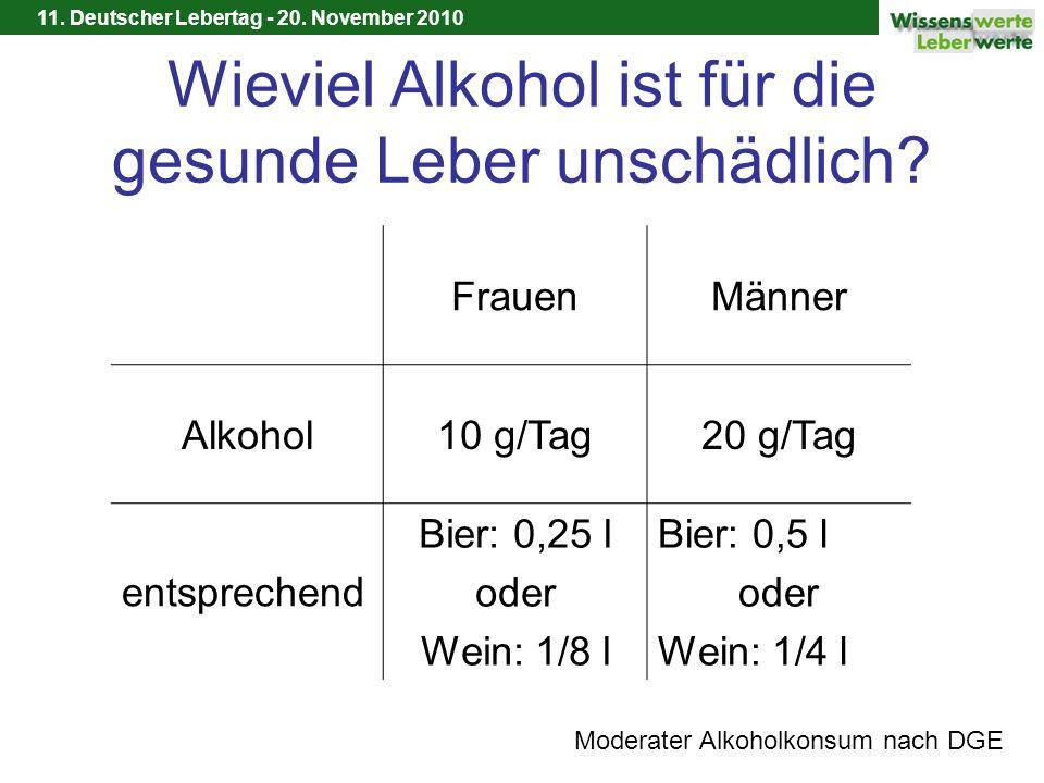 11. Deutscher Lebertag - 20. November 2010 Wieviel Alkohol ist für die gesunde Leber unschädlich? Moderater Alkoholkonsum nach DGE FrauenMänner Alkoho