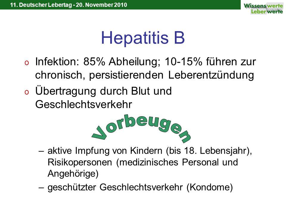 11. Deutscher Lebertag - 20. November 2010 Hepatitis B o Infektion: 85% Abheilung; 10-15% führen zur chronisch, persistierenden Leberentzündung o Über