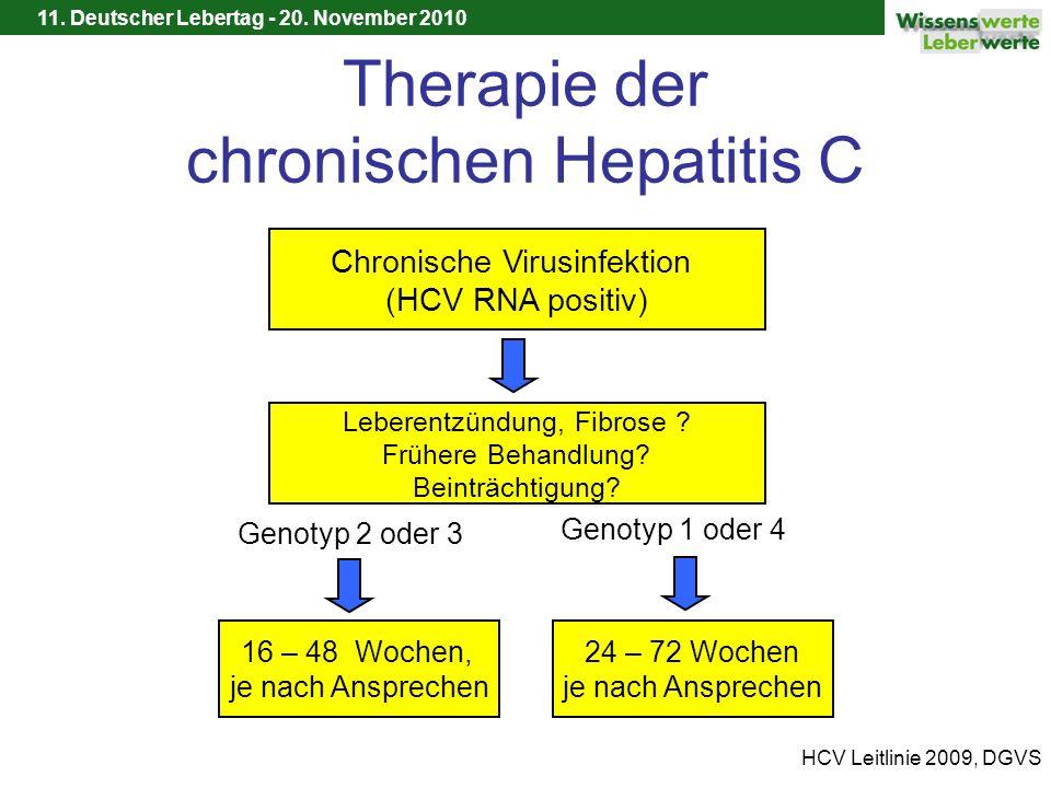 11. Deutscher Lebertag - 20. November 2010 Therapie der chronischen Hepatitis C Chronische Virusinfektion (HCV RNA positiv) Leberentzündung, Fibrose ?