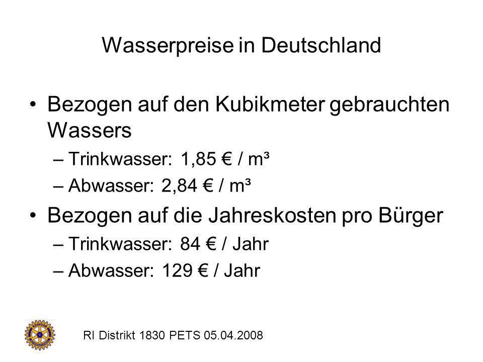 RI Distrikt 1830 PETS 05.04.2008 Wasserpreise in Deutschland Bezogen auf den Kubikmeter gebrauchten Wassers –Trinkwasser: 1,85 / m³ –Abwasser: 2,84 /