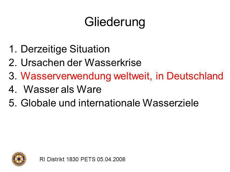 RI Distrikt 1830 PETS 05.04.2008 Gliederung 1.Derzeitige Situation 2.Ursachen der Wasserkrise 3.Wasserverwendung weltweit, in Deutschland 4. Wasser al