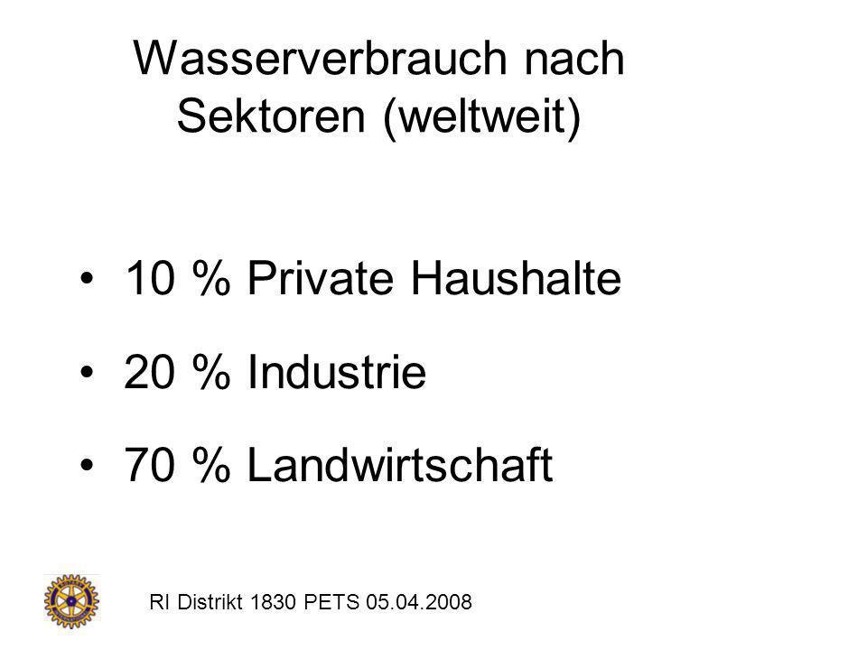 RI Distrikt 1830 PETS 05.04.2008 Wasserverbrauch nach Sektoren (weltweit) 10 % Private Haushalte 20 % Industrie 70 % Landwirtschaft