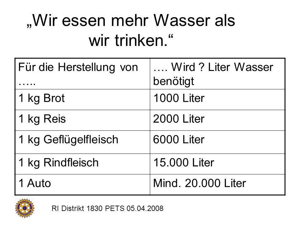 RI Distrikt 1830 PETS 05.04.2008 Wir essen mehr Wasser als wir trinken. Für die Herstellung von ….. …. Wird ? Liter Wasser benötigt 1 kg Brot1000 Lite