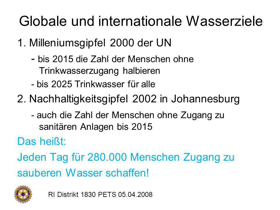 RI Distrikt 1830 PETS 05.04.2008 Globale und internationale Wasserziele 1. Milleniumsgipfel 2000 der UN - bis 2015 die Zahl der Menschen ohne Trinkwas