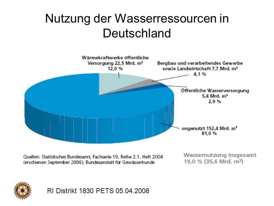 RI Distrikt 1830 PETS 05.04.2008 5% 92% 3% Ausreichendes Wasserdargebot ( > 1.700 m³ pro EW und Jahr ) Wasserknappheit ( < 1.700 m³ pro EW und Jahr ) Wassermangel ( < 1.000 m³ pro EW und Jahr ) Weltbevölkerung und Wasserknappheit 1995: 5,7 Mrd.