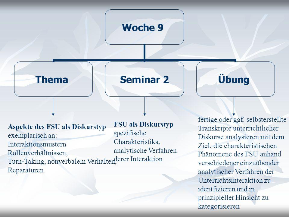 Woche 9 Thema Seminar 2 Übung Aspekte des FSU als Diskurstyp exemplarisch an: Interaktionsmustern Rollenverhältnissen, Turn-Taking, nonverbalem Verhal