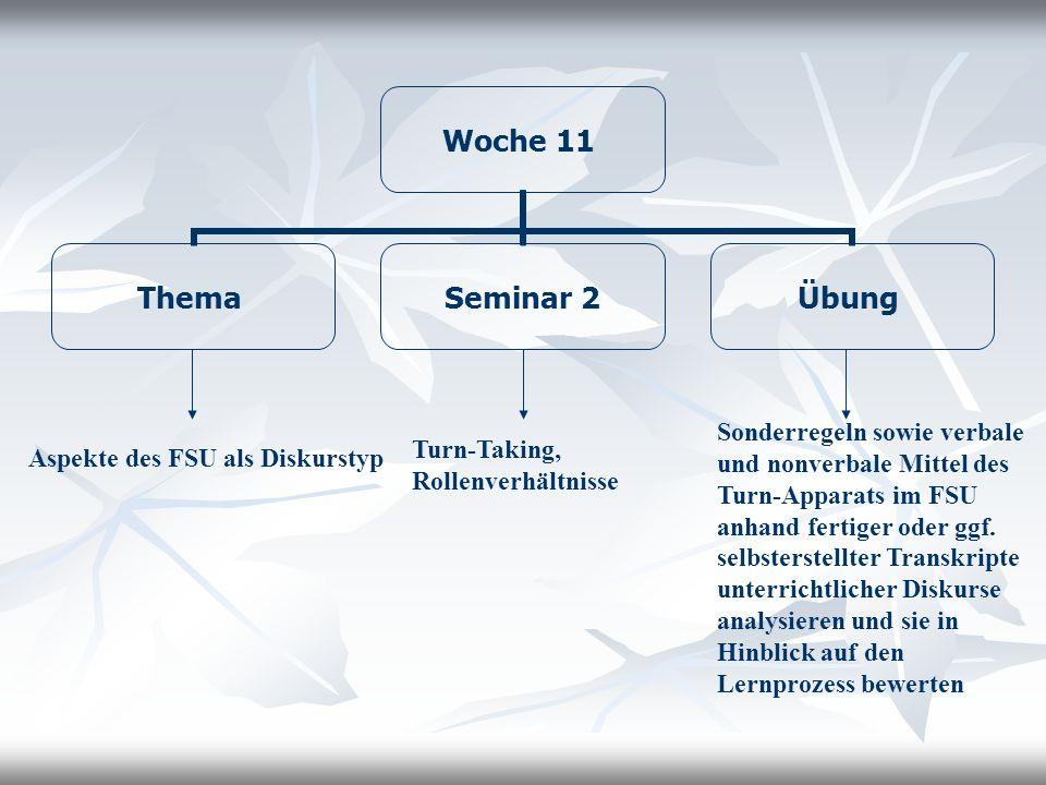 Woche 11 Thema Seminar 2 Übung Aspekte des FSU als Diskurstyp Turn-Taking, Rollenverhältnisse Sonderregeln sowie verbale und nonverbale Mittel des Tur