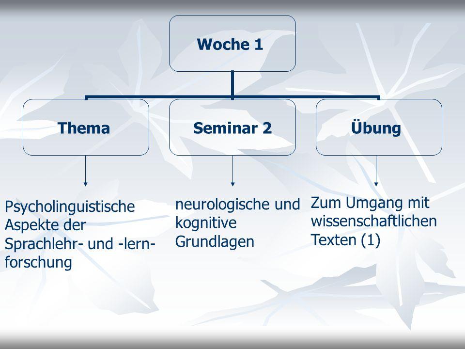 Woche 2 Thema Seminar 2 Übung Fremdsprachen- erwerbsforschung Zum Umgang mit wissenschaftlichen Texten (2) Psycholinguistische Aspekte der Sprachlehr- und -lern- forschung