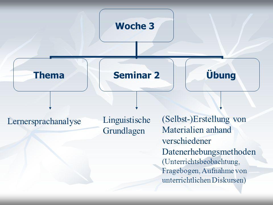 Woche 3 Thema Seminar 2 Übung Lernersprachanalyse Linguistische Grundlagen (Selbst-)Erstellung von Materialien anhand verschiedener Datenerhebungsmeth