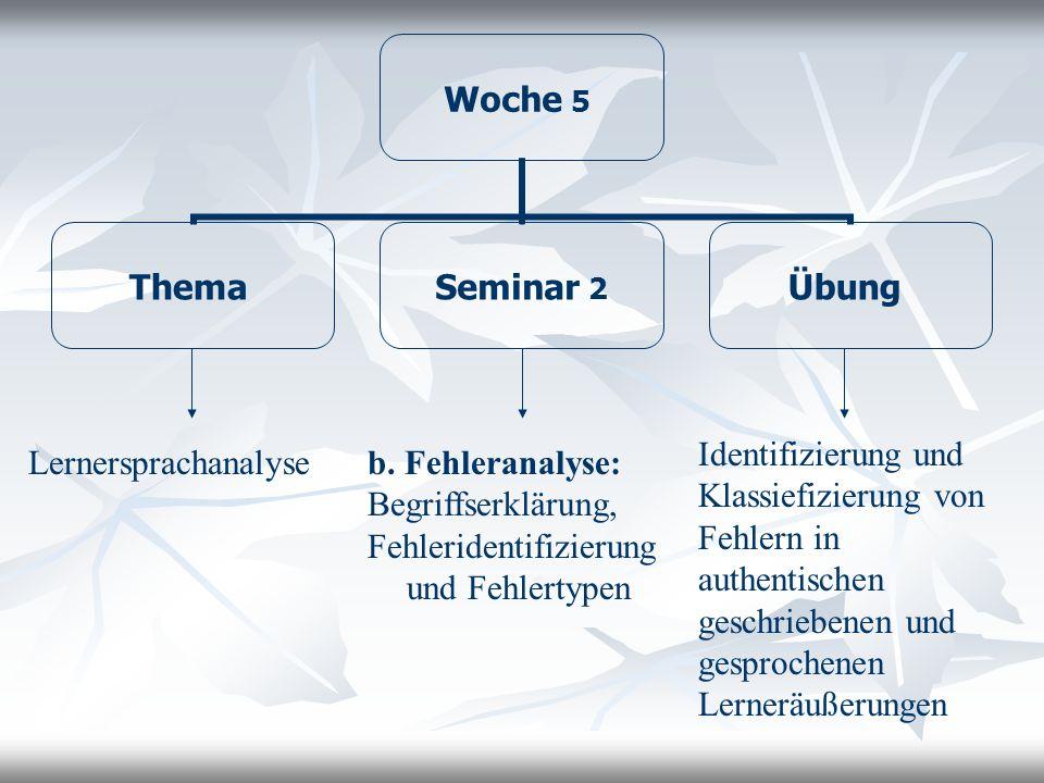 Woche 6 Thema Seminar 2 Übung Lernersprachanalyse Beschreibung und Analyse von Fehlern Die verschiedenen Fehler beschreiben und nach ihren möglichen Ursachen analytisch erklären