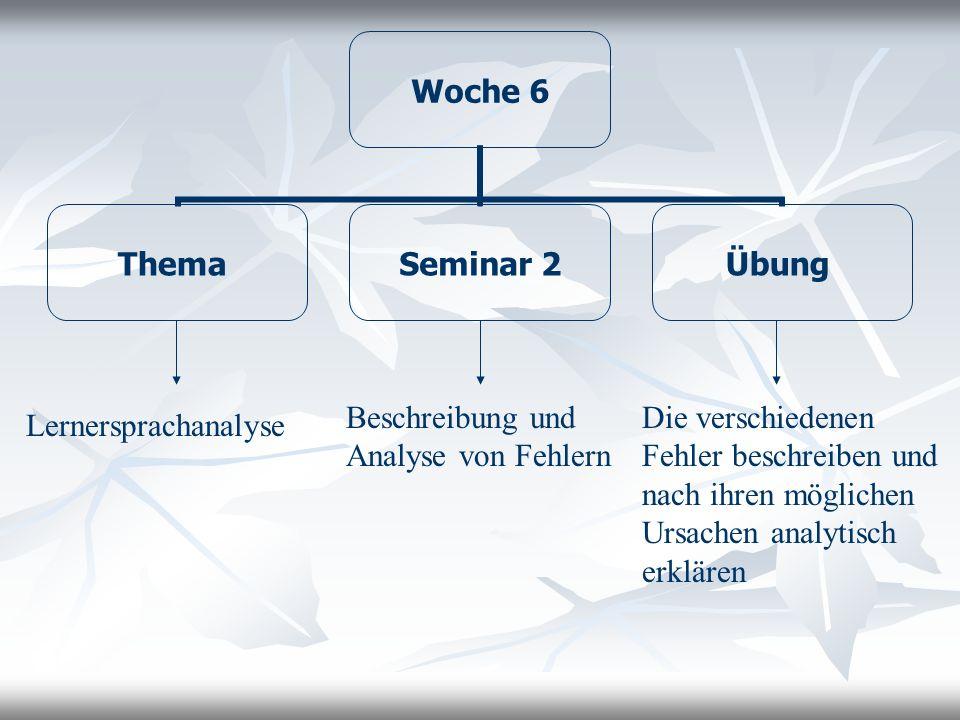 Woche 6 Thema Seminar 2 Übung Lernersprachanalyse Beschreibung und Analyse von Fehlern Die verschiedenen Fehler beschreiben und nach ihren möglichen U