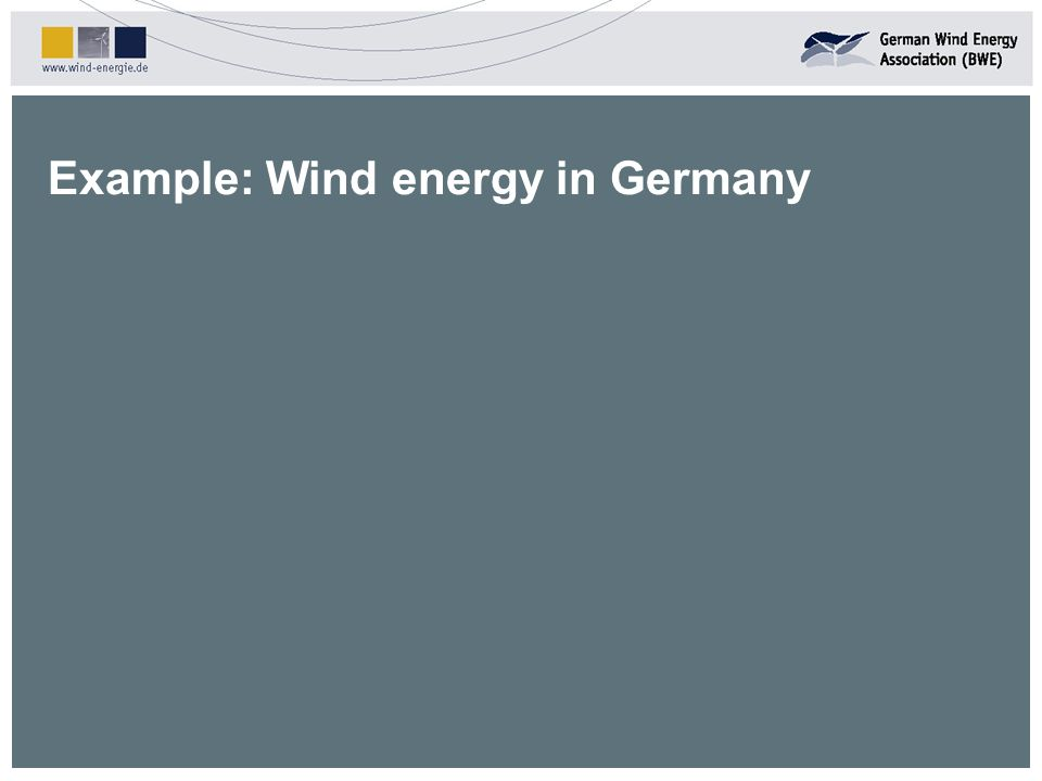 Example: Wind energy in Germany