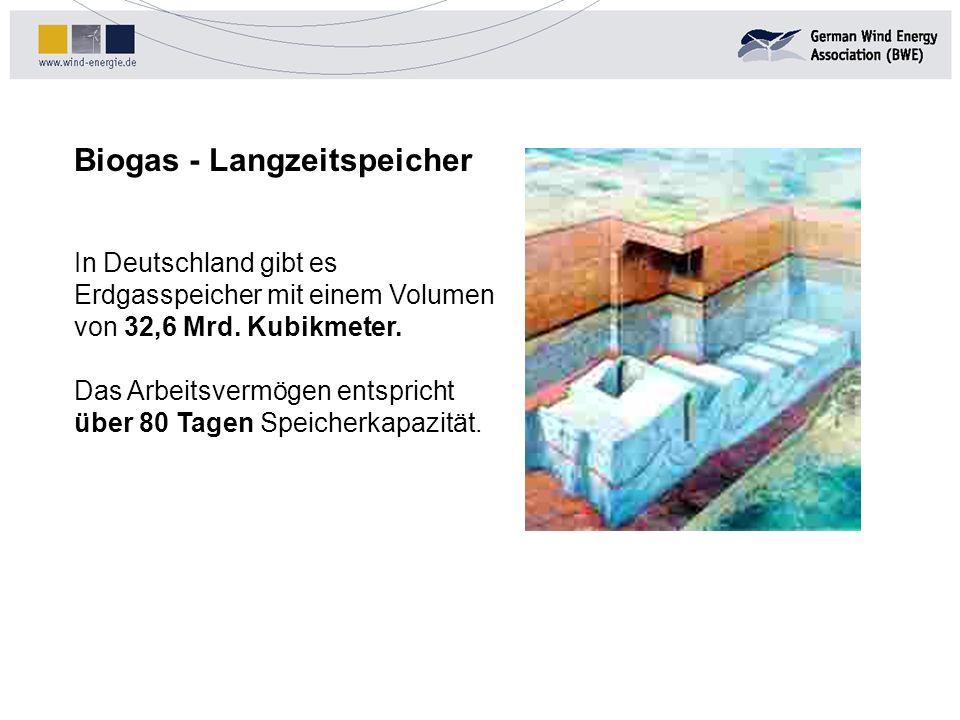 Biogas - Langzeitspeicher In Deutschland gibt es Erdgasspeicher mit einem Volumen von 32,6 Mrd. Kubikmeter. Das Arbeitsvermögen entspricht über 80 Tag
