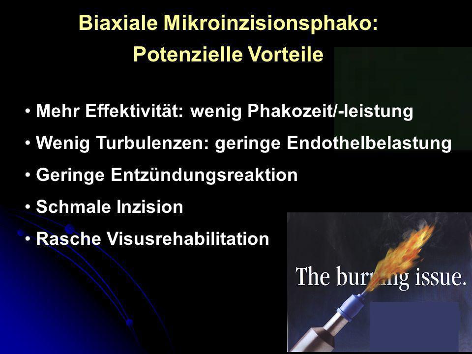 Biaxiale Mikroinzisionsphako: Potenzielle Vorteile Mehr Effektivität: wenig Phakozeit/-leistung Wenig Turbulenzen: geringe Endothelbelastung Geringe E