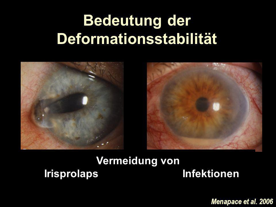 Bedeutung der Deformationsstabilität Vermeidung von Irisprolaps Infektionen Menapace et al. 2006