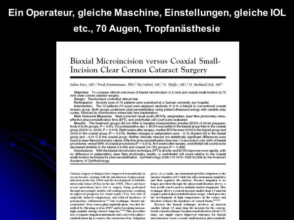 Ein Operateur, gleiche Maschine, Einstellungen, gleiche IOL etc., 70 Augen, Tropfanästhesie