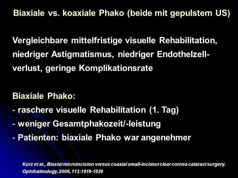 Biaxiale vs. koaxiale Phako (beide mit gepulstem US) Vergleichbare mittelfristige visuelle Rehabilitation, niedriger Astigmatismus, niedriger Endothel