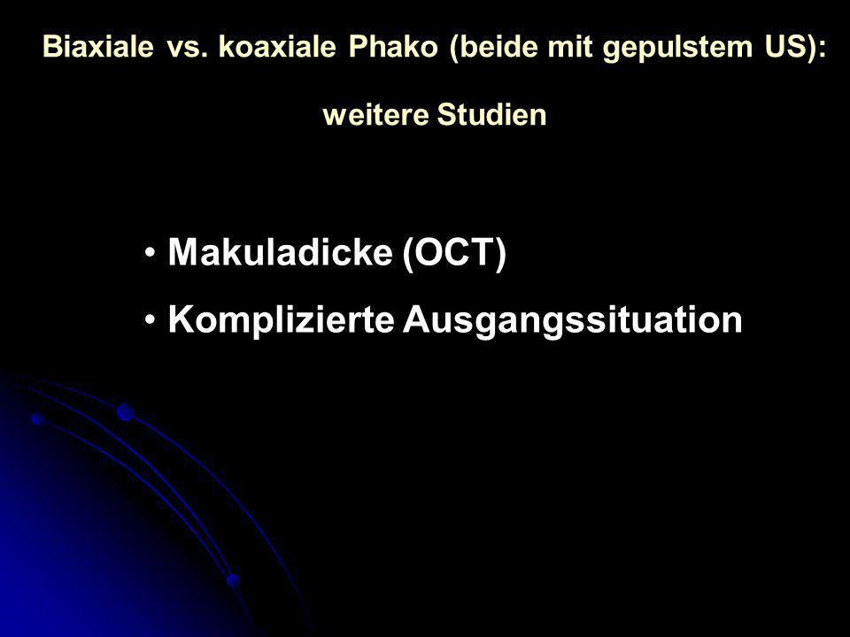 Makuladicke (OCT) Komplizierte Ausgangssituation Biaxiale vs. koaxiale Phako (beide mit gepulstem US): weitere Studien