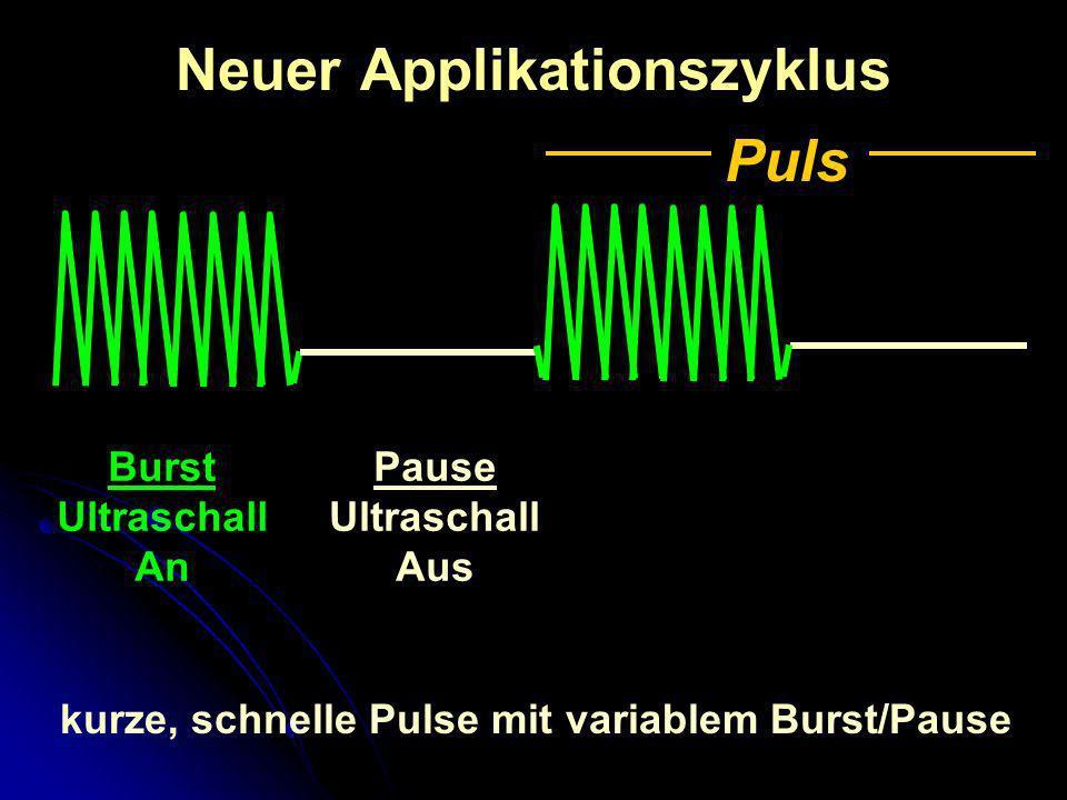 Burst Ultraschall An Pause Ultraschall Aus Puls Neuer Applikationszyklus kurze, schnelle Pulse mit variablem Burst/Pause