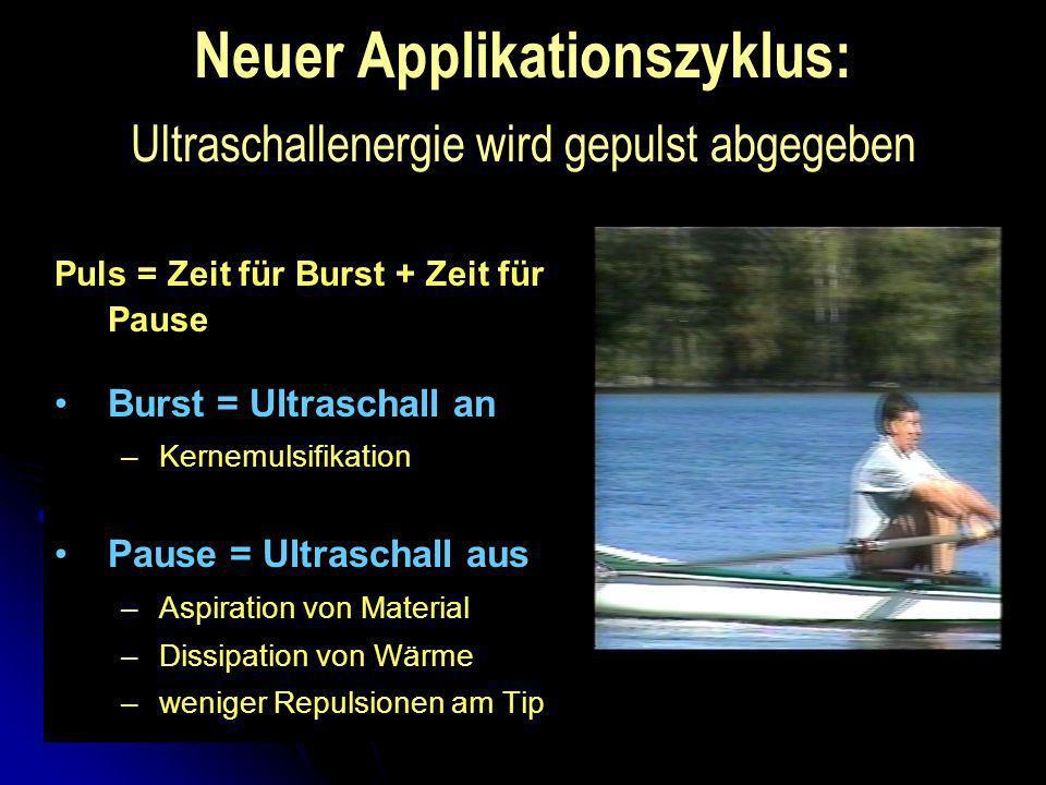 Puls = Zeit für Burst + Zeit für Pause Burst = Ultraschall an –Kernemulsifikation Pause = Ultraschall aus –Aspiration von Material –Dissipation von Wä
