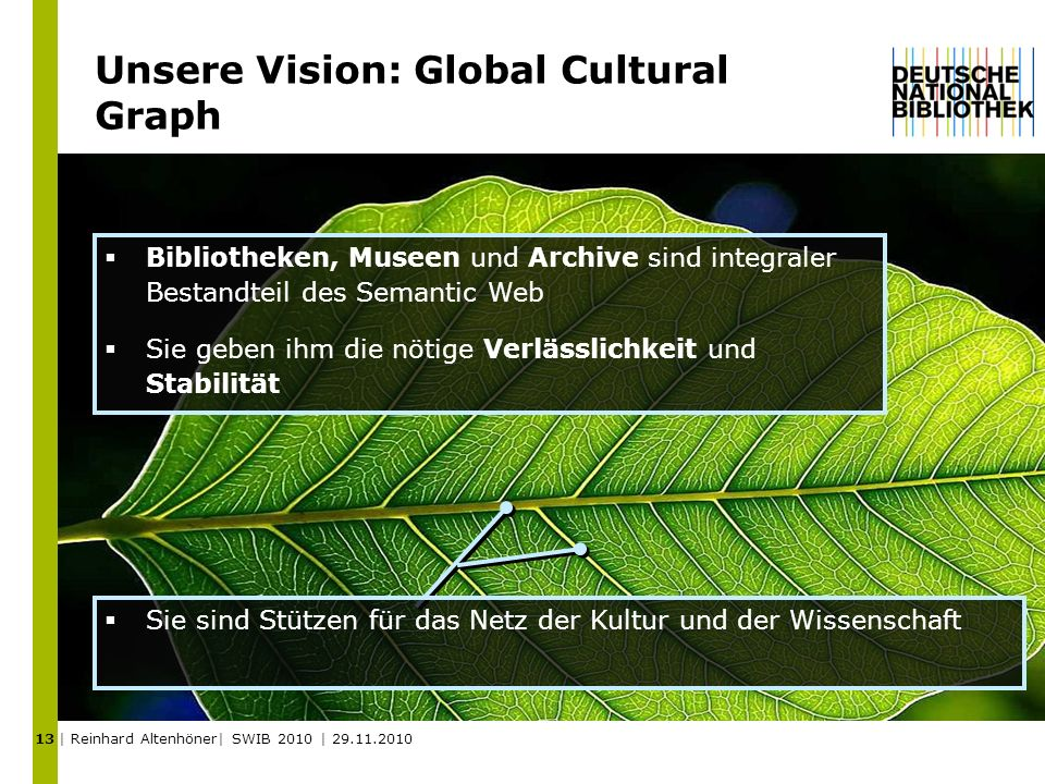 Bibliotheken, Museen und Archive sind integraler Bestandteil des Semantic Web Sie geben ihm die nötige Verlässlichkeit und Stabilität Unsere Vision: G
