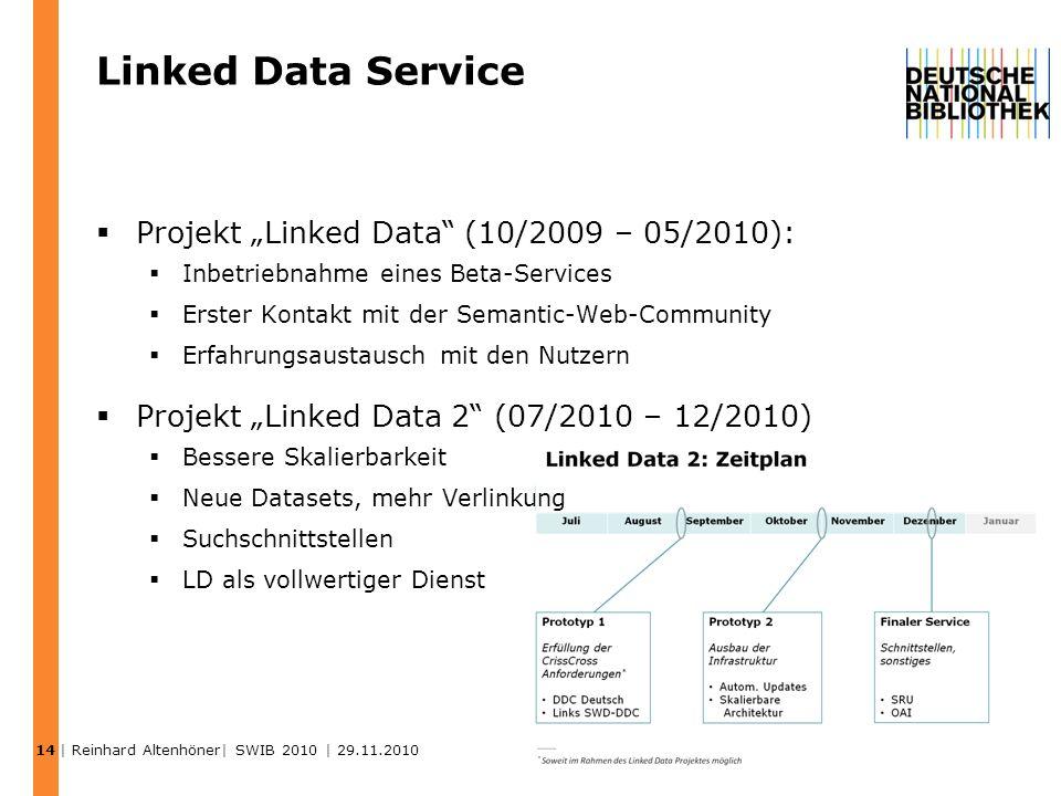 Linked Data Service Projekt Linked Data (10/2009 – 05/2010): Inbetriebnahme eines Beta-Services Erster Kontakt mit der Semantic-Web-Community Erfahrun