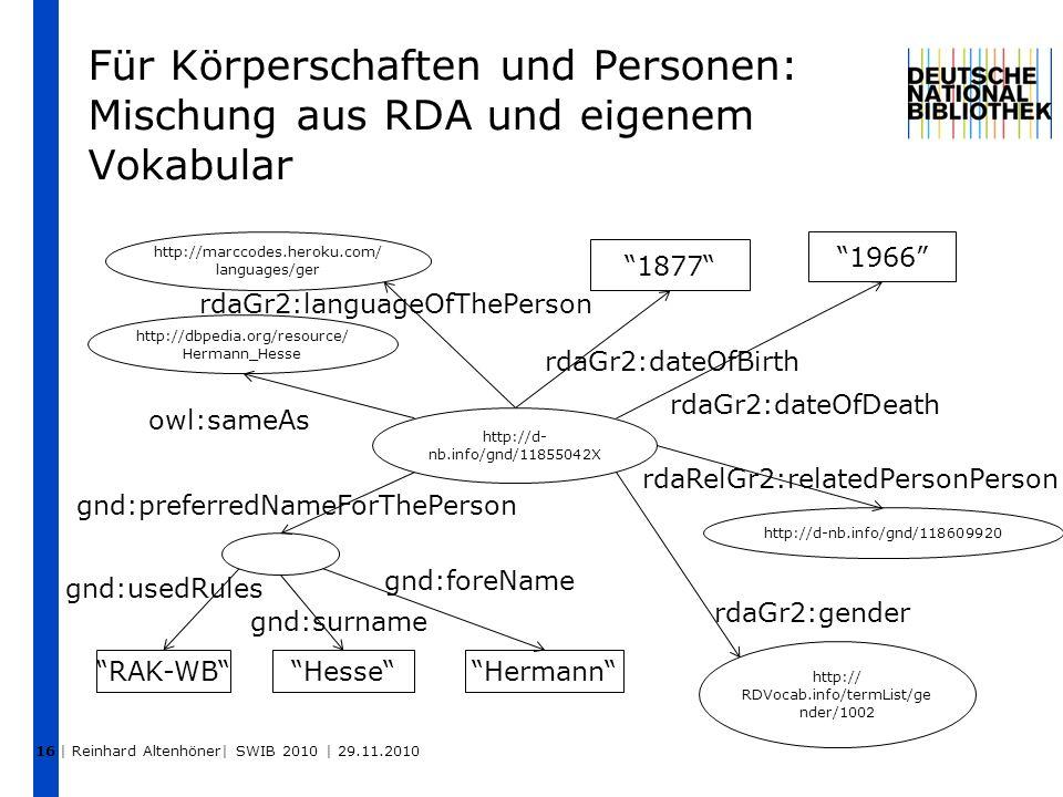 Für Körperschaften und Personen: Mischung aus RDA und eigenem Vokabular 16 http://d- nb.info/gnd/11855042X gnd:preferredNameForThePerson 1877 1966 rda