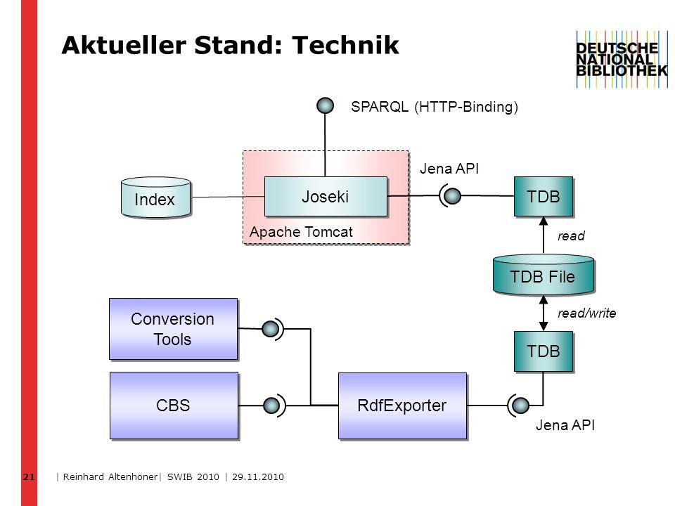 Aktueller Stand: Technik 21 Apache Tomcat SPARQL (HTTP-Binding) Conversion Tools Conversion Tools Jena API CBS RdfExporter Joseki Index TDB File Jena