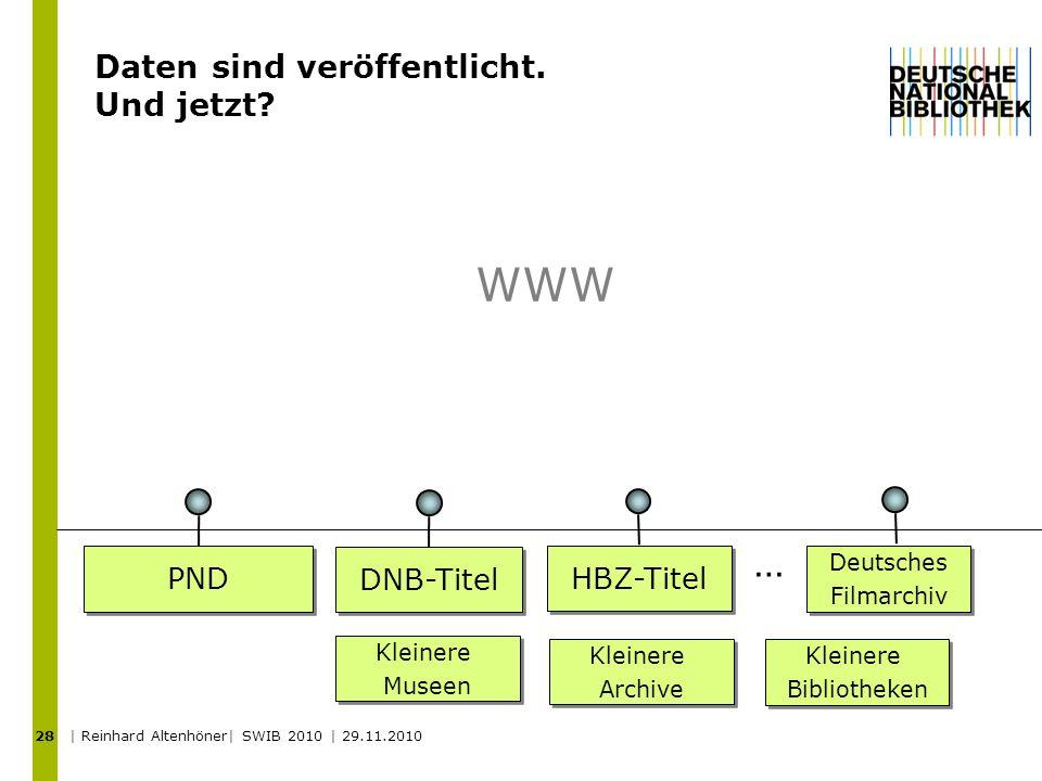 28 PND DNB-Titel HBZ-Titel WWW … Deutsches Filmarchiv Deutsches Filmarchiv Kleinere Museen Kleinere Museen Kleinere Archive Kleinere Archive Kleinere