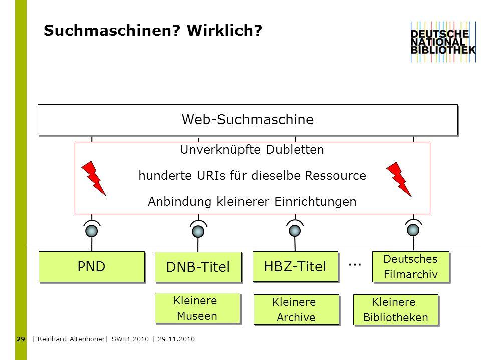 29 PND DNB-Titel HBZ-Titel … Deutsches Filmarchiv Deutsches Filmarchiv Kleinere Museen Kleinere Museen Kleinere Archive Kleinere Archive Kleinere Bibl