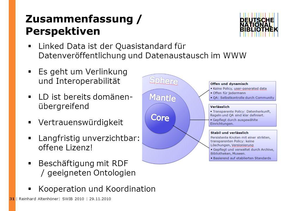 Zusammenfassung / Perspektiven 31 Linked Data ist der Quasistandard für Datenveröffentlichung und Datenaustausch im WWW Es geht um Verlinkung und Inte