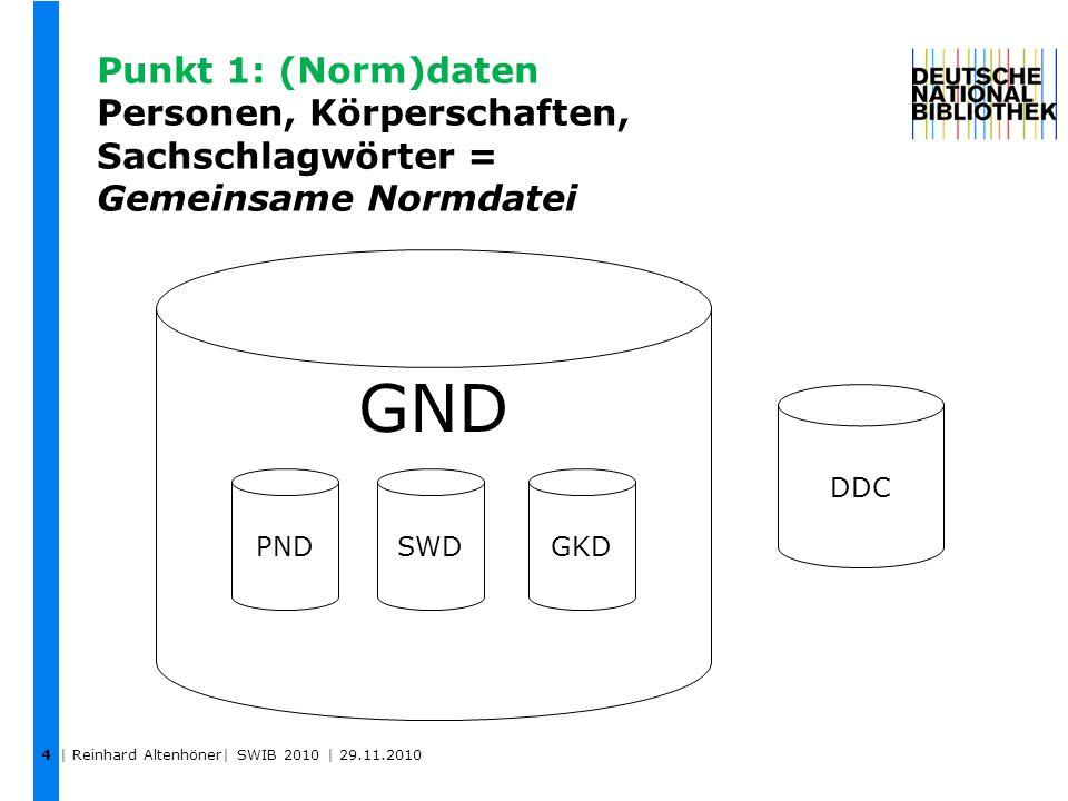 Punkt 1: (Norm)daten Personen, Körperschaften, Sachschlagwörter = Gemeinsame Normdatei 4 GND PNDSWDGKD DDC | Reinhard Altenhöner| SWIB 2010 | 29.11.20