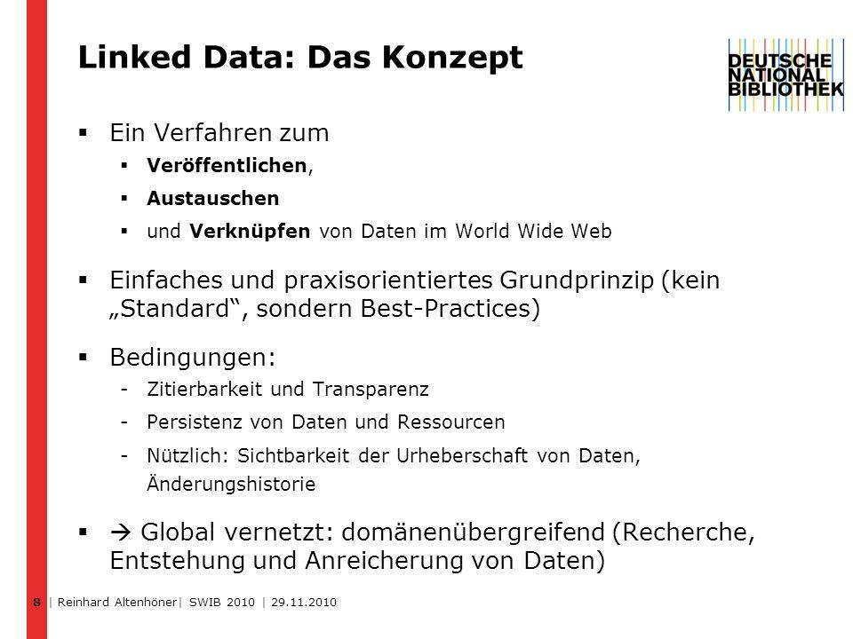 Ein Verfahren zum Veröffentlichen, Austauschen und Verknüpfen von Daten im World Wide Web Einfaches und praxisorientiertes Grundprinzip (kein Standard
