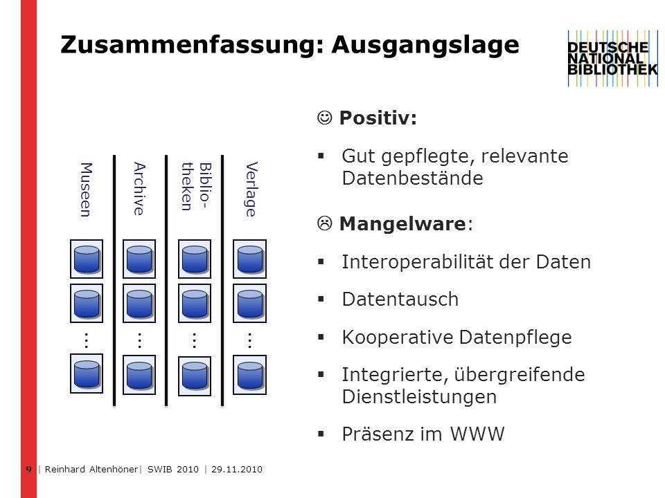 Zusammenfassung: Ausgangslage MuseenArchive Biblio- theken... Verlage... 9 Mangelware: Interoperabilität der Daten Datentausch Kooperative Datenpflege