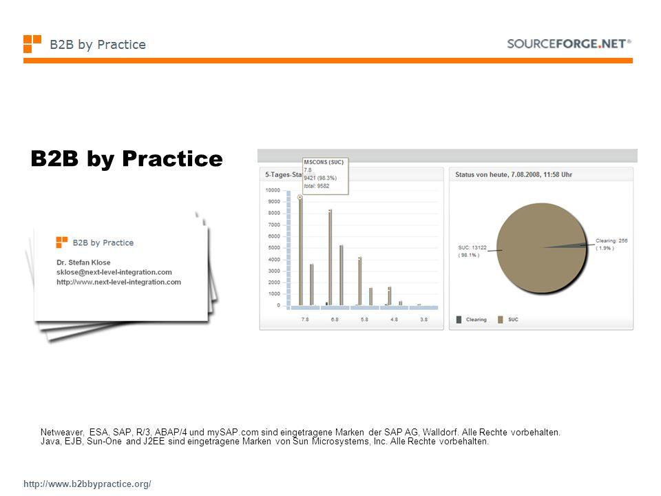 http://www.b2bbypractice.org/ B2B by Practice Netweaver, ESA, SAP, R/3, ABAP/4 und mySAP.com sind eingetragene Marken der SAP AG, Walldorf. Alle Recht