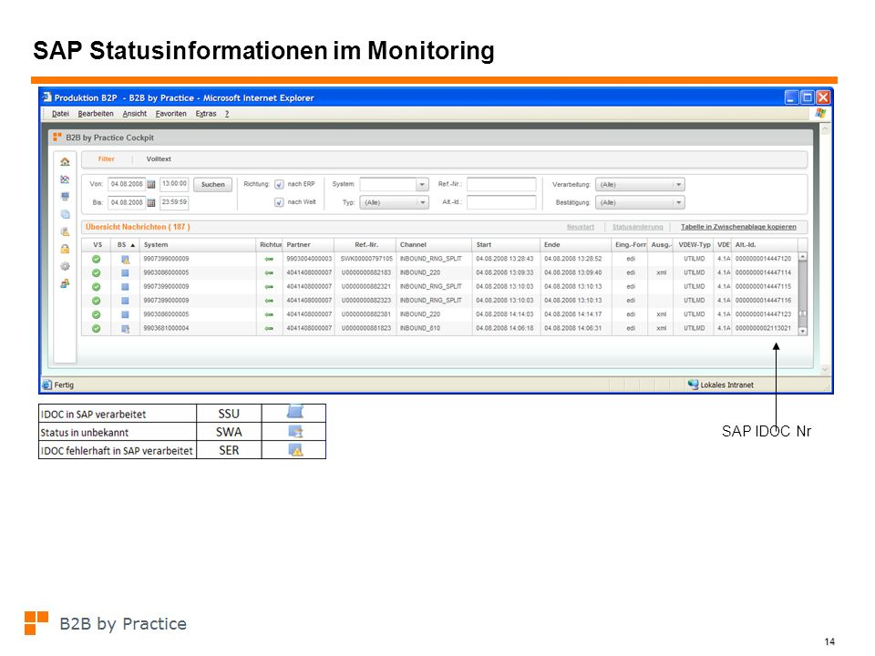 14 SAP Statusinformationen im Monitoring SAP IDOC Nr