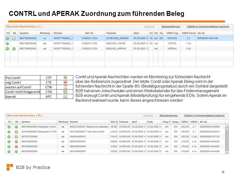 15 CONTRL und APERAK Zuordnung zum führenden Beleg Contrl und Aperak Nachrichten werden im Monitoring zur führenden Nachricht über die Referenznr zuge