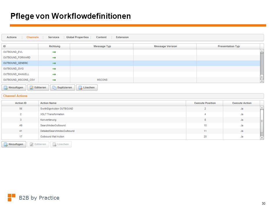 30 Pflege von Workflowdefinitionen