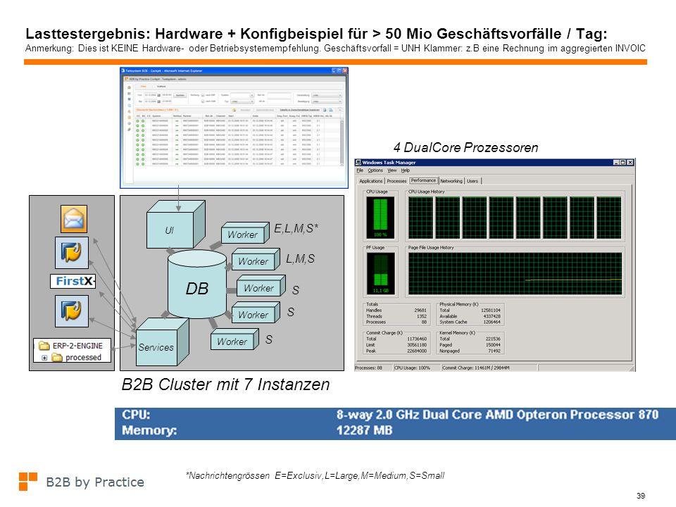 39 Lasttestergebnis: Hardware + Konfigbeispiel für > 50 Mio Geschäftsvorfälle / Tag: Anmerkung: Dies ist KEINE Hardware- oder Betriebsystemempfehlung.