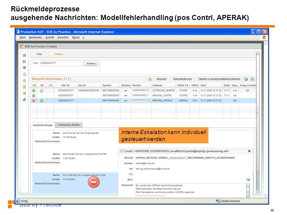 48 Rückmeldeprozesse ausgehende Nachrichten: Modellfehlerhandling (pos Contrl, APERAK) interne Eskalation kann individuell gesteuert werden