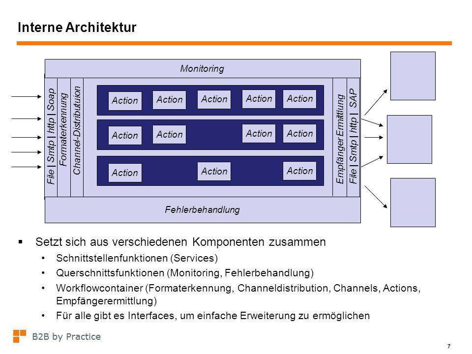 7 Interne Architektur Setzt sich aus verschiedenen Komponenten zusammen Schnittstellenfunktionen (Services) Querschnittsfunktionen (Monitoring, Fehler
