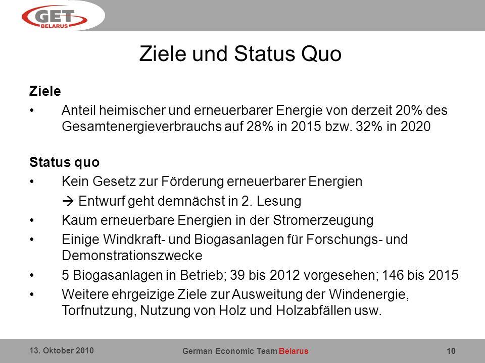 German Economic Team Belarus 13. Oktober 2010 10 Ziele und Status Quo 10 Ziele Anteil heimischer und erneuerbarer Energie von derzeit 20% des Gesamten