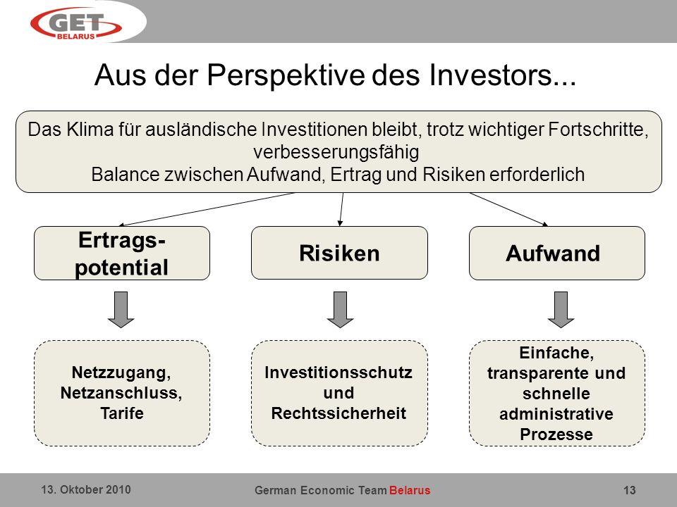 German Economic Team Belarus 13. Oktober 2010 13 Netzzugang, Netzanschluss, Tarife Investitionsschutz und Rechtssicherheit Einfache, transparente und