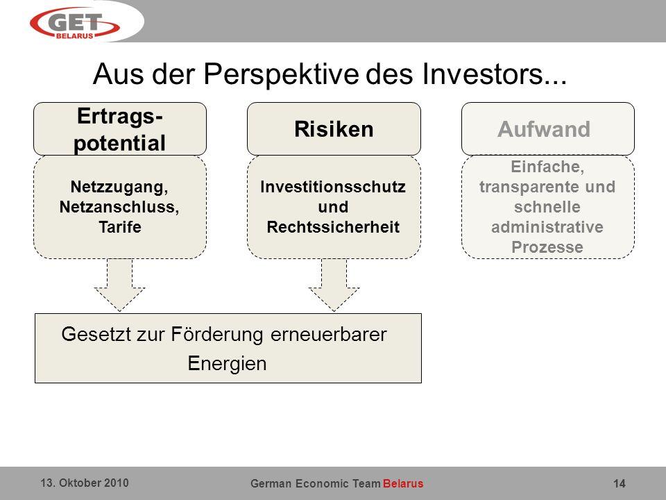 German Economic Team Belarus 13. Oktober 2010 14 Aus der Perspektive des Investors... 14 Netzzugang, Netzanschluss, Tarife Investitionsschutz und Rech