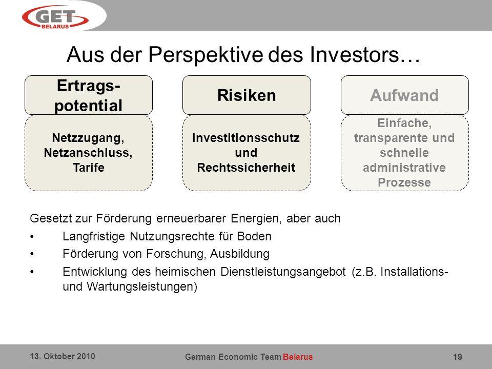 German Economic Team Belarus 13. Oktober 2010 19 Netzzugang, Netzanschluss, Tarife Investitionsschutz und Rechtssicherheit Einfache, transparente und