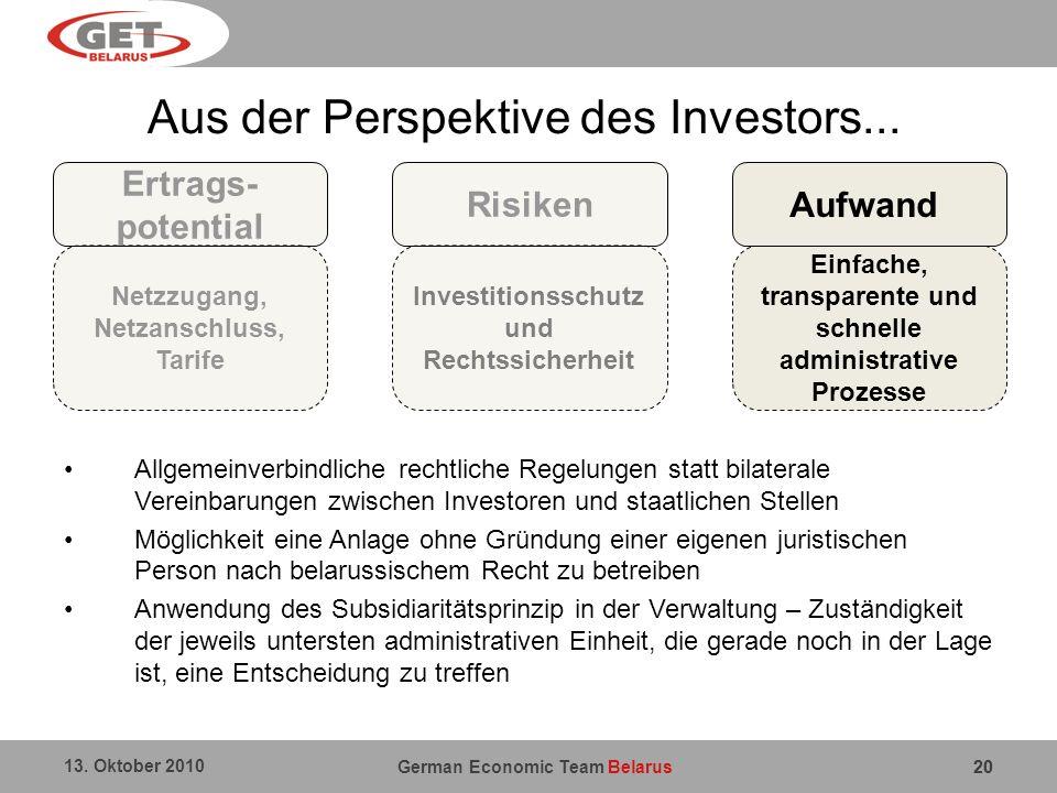 German Economic Team Belarus 13. Oktober 2010 20 Netzzugang, Netzanschluss, Tarife Investitionsschutz und Rechtssicherheit Einfache, transparente und